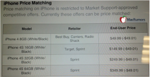 iPhone 4S Price Matching