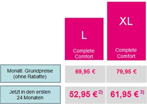 Telekom-Juni-Tarifaktion