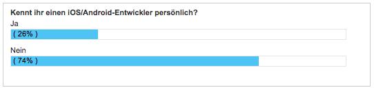 WBI-WWDC-Umfrage-13