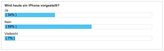 WBI-WWDC-Umfrage-14