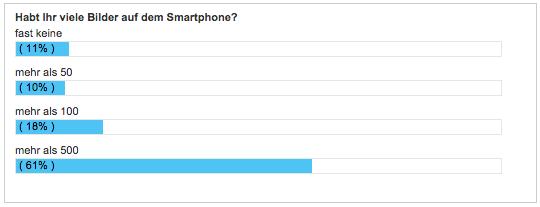 WBI-WWDC-Umfrage-7
